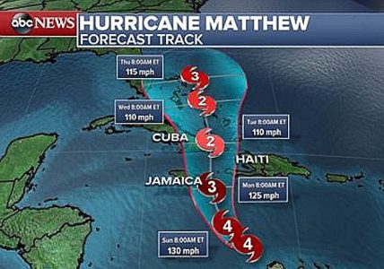 Hurricane Matthew Weather Map | Teplis Travel
